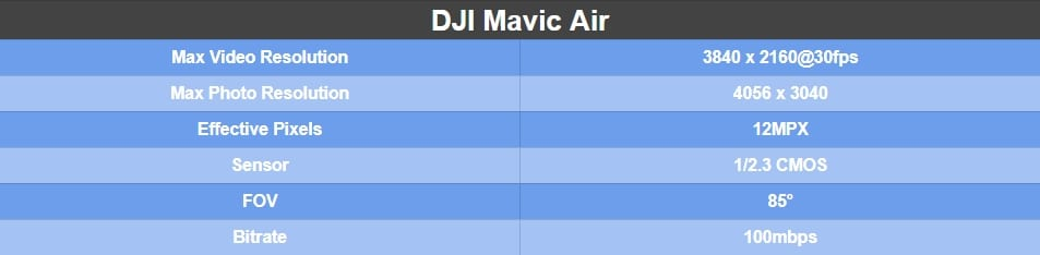 DJI Mavic Air Camera Specs